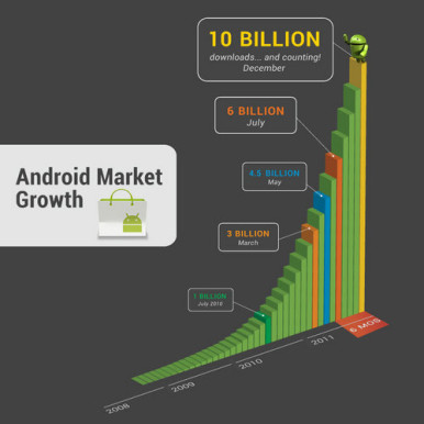 android_market_3