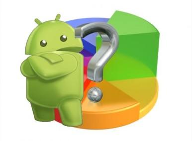 Koju verziju Android-a vi koristite?