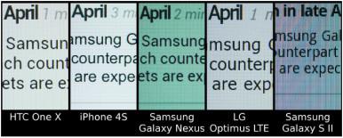 Ekrani HTC One X, iPhone 4S i LG Optimus LTE-a imaju najbolje rezolucije