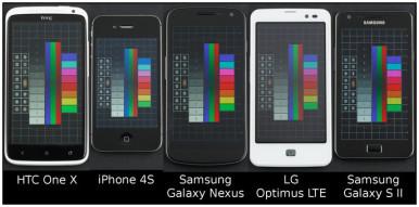 Najživlje boje prikazuju ekrani Samsung-ovih modela
