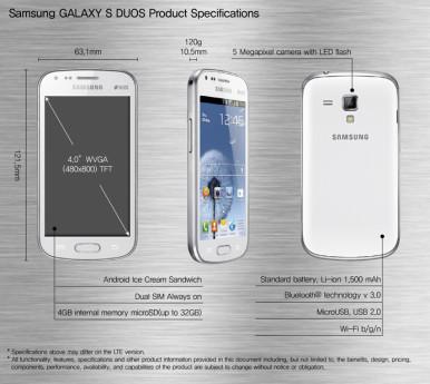 Specifikacija modela Galaxy S Duos