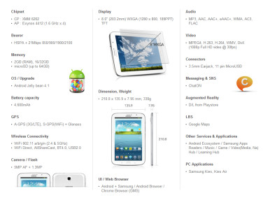 Samsung Galaxy Note 8.0 specifikacija