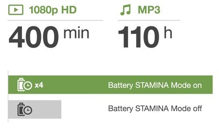 Sony Xperia Z1 10