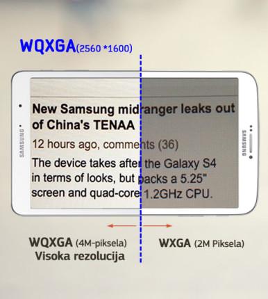 Samsung Galaxy Tab Pro 8.4 8