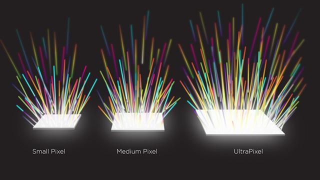 UltraPixel vs MP 3